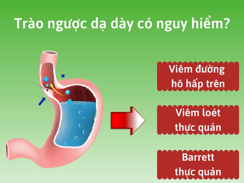 trào ngược dạ dày gây nghẹn cổ họng có nguy hiểm